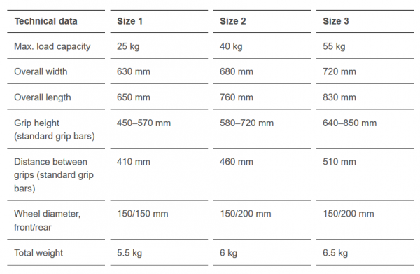 Nurmi Neo technical specifications